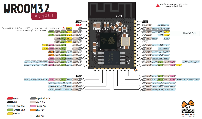 Module Wifi Bluetooth ESP-WROOM-32