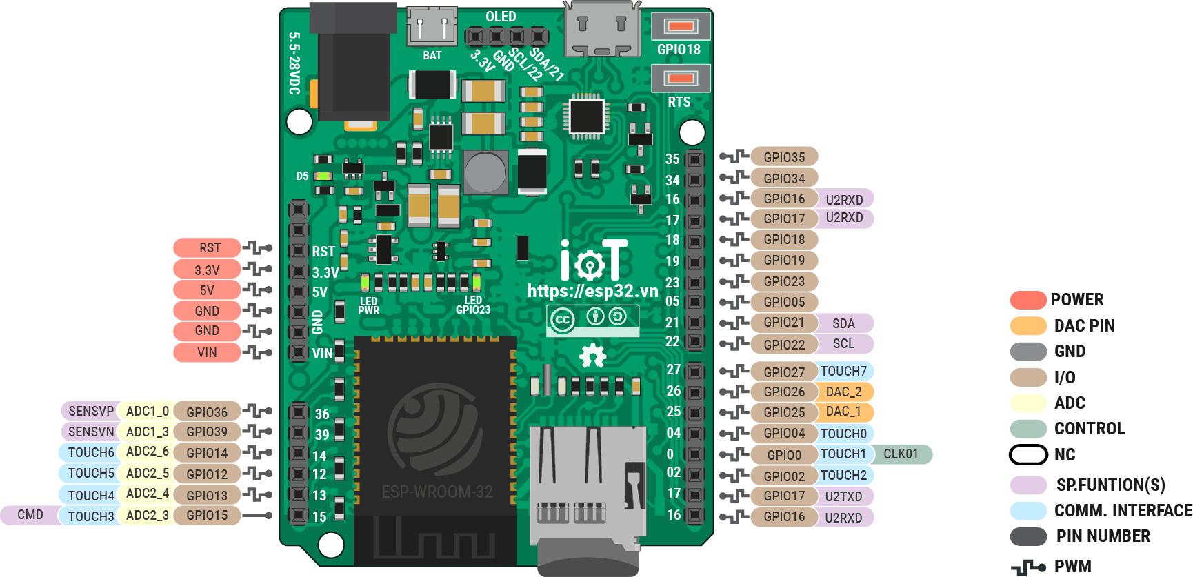 circuit diagram of zigbee esp32 iot uno  esp32 iot uno